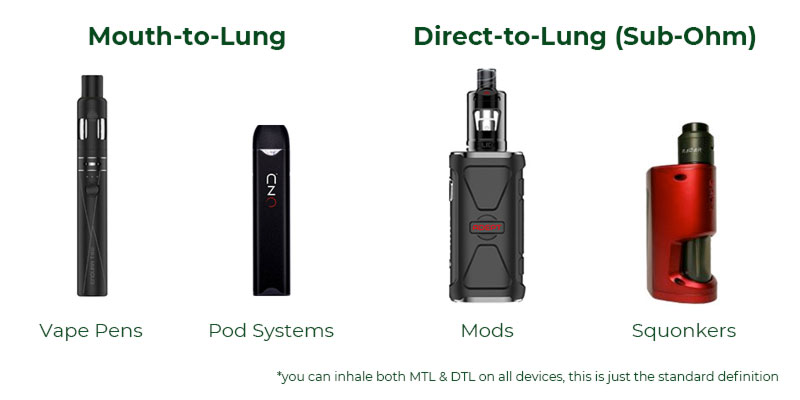 mtl-dtl-devices