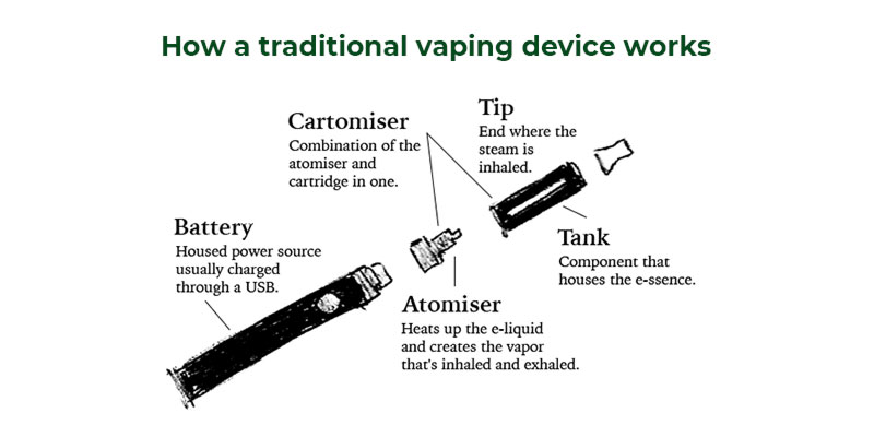 vaping-device-breakdown