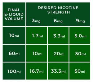 nic-shot-graph-18mg