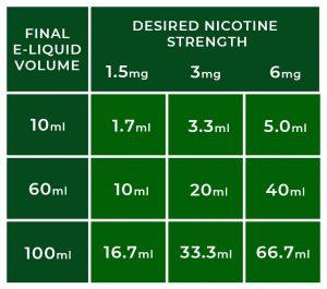 nic-shot-graph-9mg