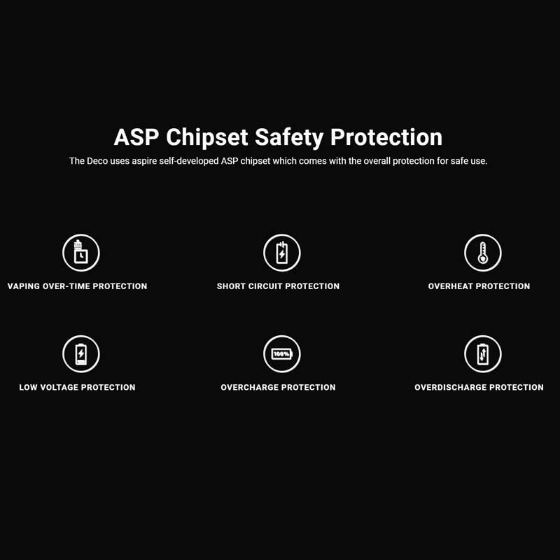 Aspire-Deco-Chipset